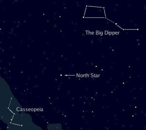 How To Navigate Using The Stars The Natural Navigator