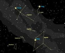 Summer triangle constellation
